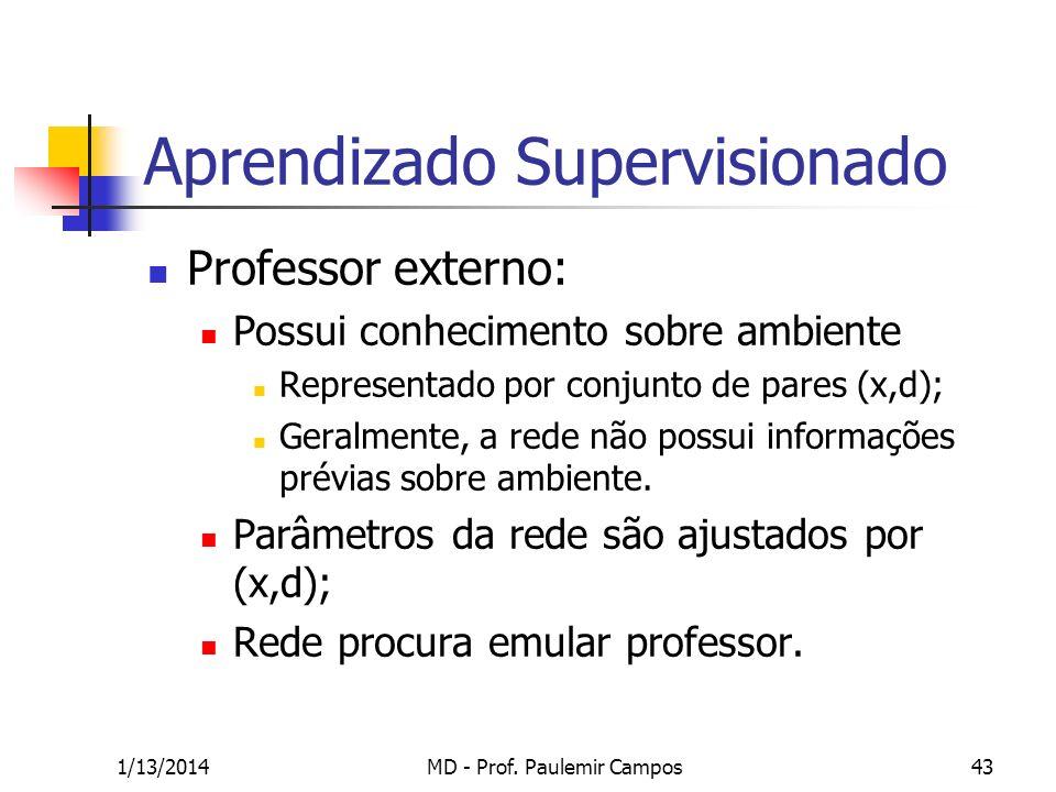 1/13/2014MD - Prof. Paulemir Campos43 Aprendizado Supervisionado Professor externo: Possui conhecimento sobre ambiente Representado por conjunto de pa