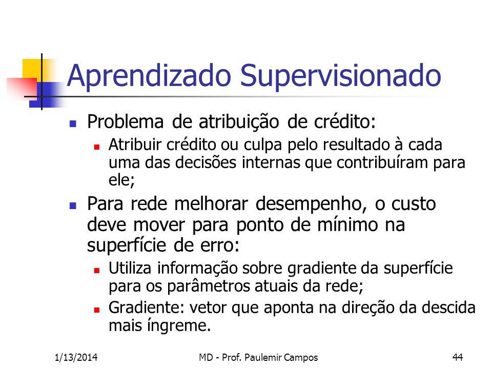 1/13/2014MD - Prof. Paulemir Campos44 Aprendizado Supervisionado Problema de atribuição de crédito: Atribuir crédito ou culpa pelo resultado à cada um