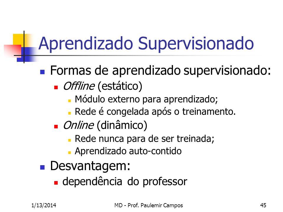 1/13/2014MD - Prof. Paulemir Campos45 Aprendizado Supervisionado Formas de aprendizado supervisionado: Offline (estático) Módulo externo para aprendiz