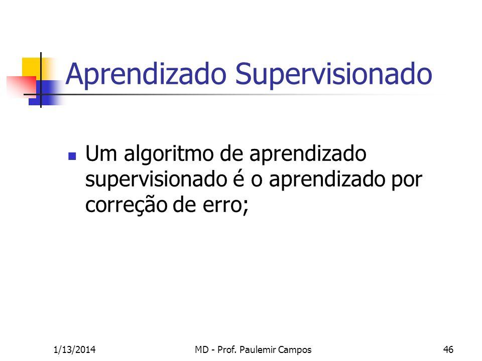 1/13/2014MD - Prof. Paulemir Campos46 Aprendizado Supervisionado Um algoritmo de aprendizado supervisionado é o aprendizado por correção de erro;