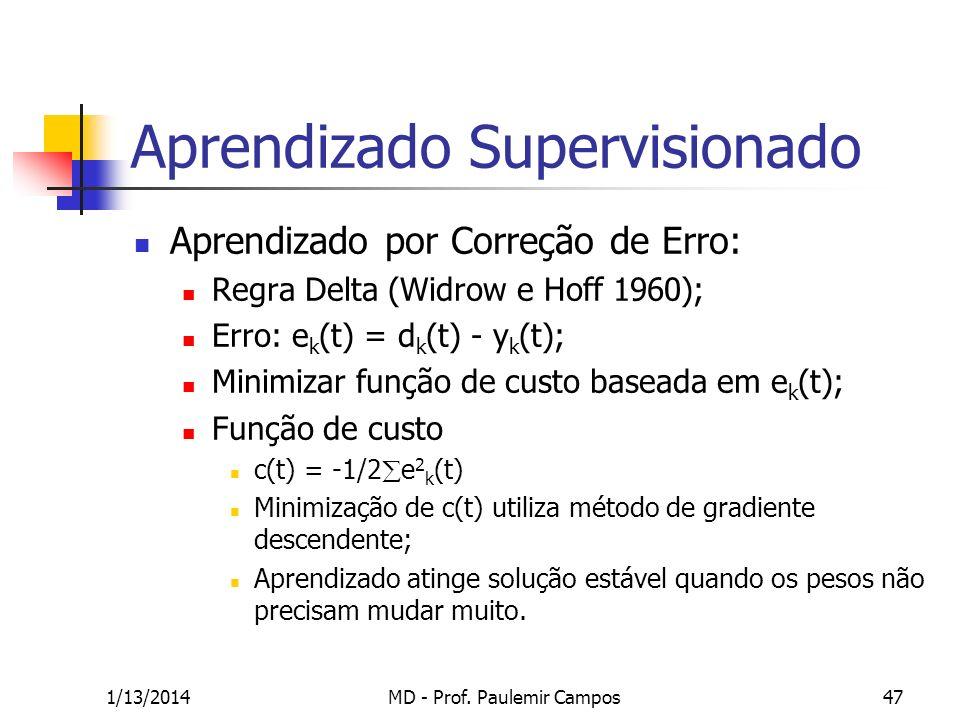 1/13/2014MD - Prof. Paulemir Campos47 Aprendizado Supervisionado Aprendizado por Correção de Erro: Regra Delta (Widrow e Hoff 1960); Erro: e k (t) = d