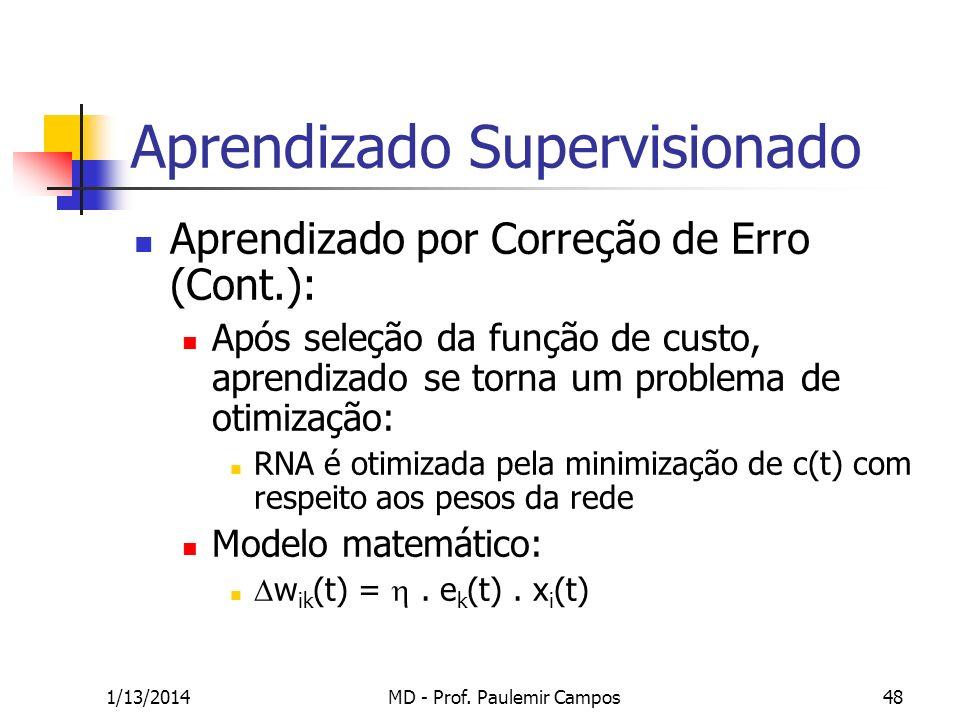 1/13/2014MD - Prof. Paulemir Campos48 Aprendizado Supervisionado Aprendizado por Correção de Erro (Cont.): Após seleção da função de custo, aprendizad