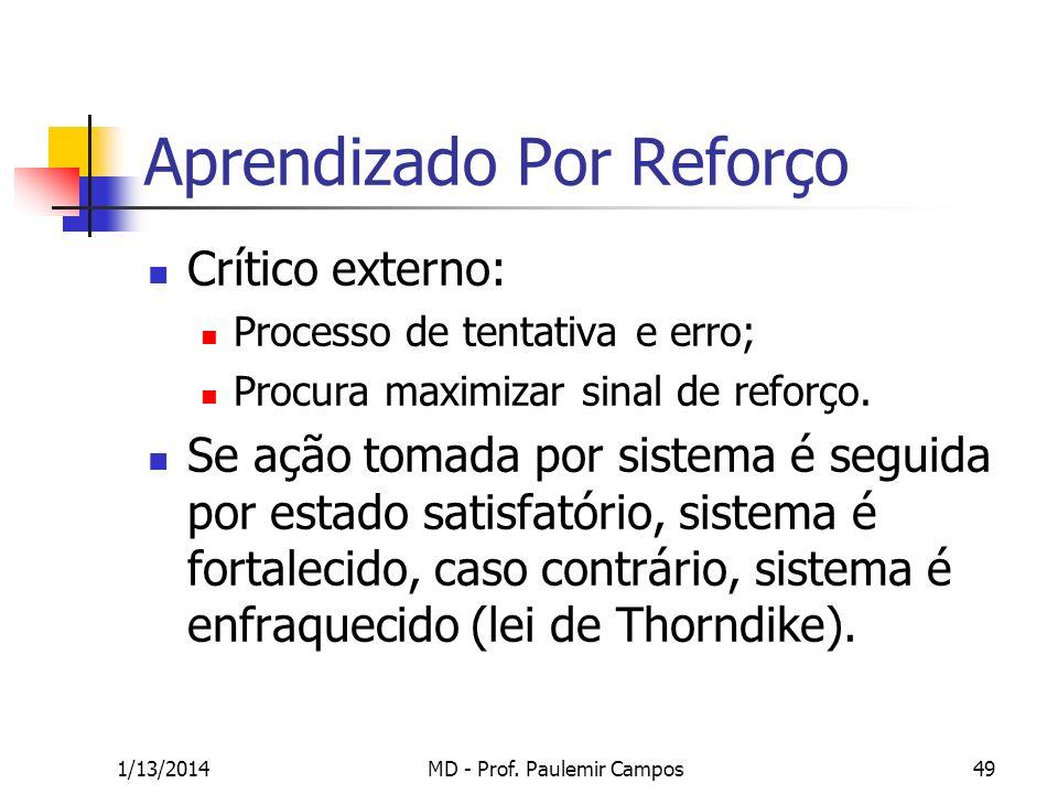 1/13/2014MD - Prof. Paulemir Campos49 Aprendizado Por Reforço Crítico externo: Processo de tentativa e erro; Procura maximizar sinal de reforço. Se aç