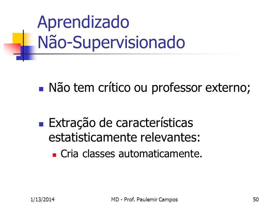 1/13/2014MD - Prof. Paulemir Campos50 Aprendizado Não-Supervisionado Não tem crítico ou professor externo; Extração de características estatisticament