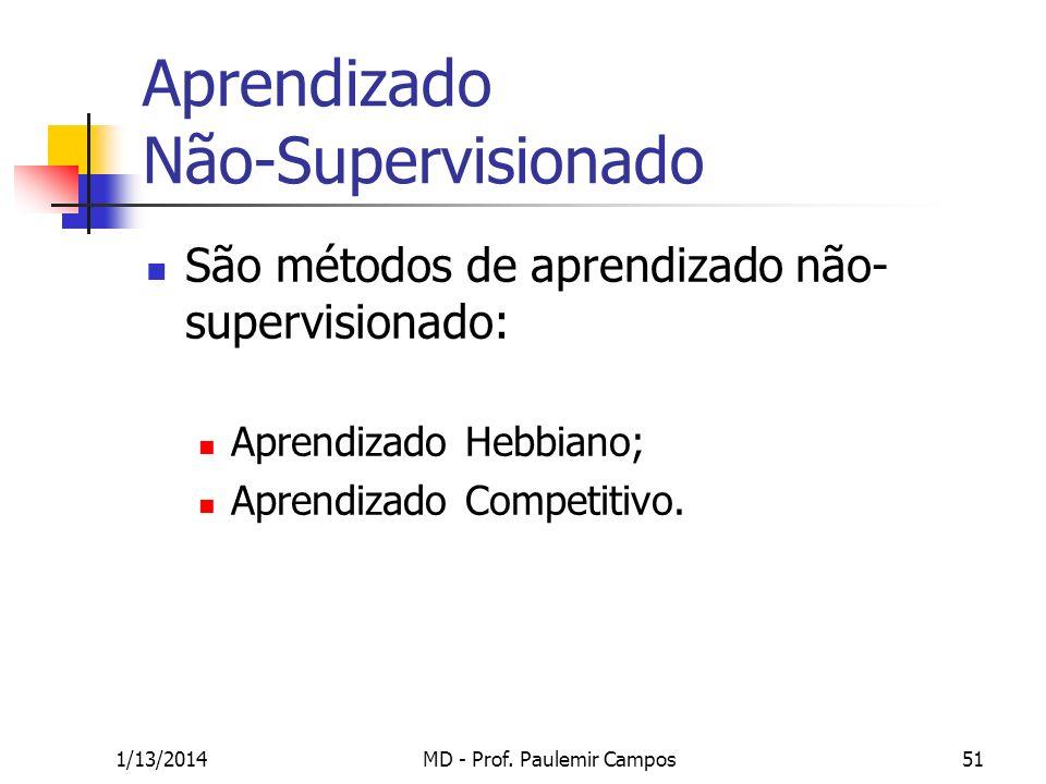 1/13/2014MD - Prof. Paulemir Campos51 Aprendizado Não-Supervisionado São métodos de aprendizado não- supervisionado: Aprendizado Hebbiano; Aprendizado