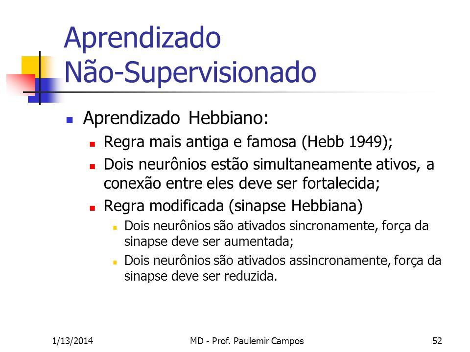 1/13/2014MD - Prof. Paulemir Campos52 Aprendizado Não-Supervisionado Aprendizado Hebbiano: Regra mais antiga e famosa (Hebb 1949); Dois neurônios estã