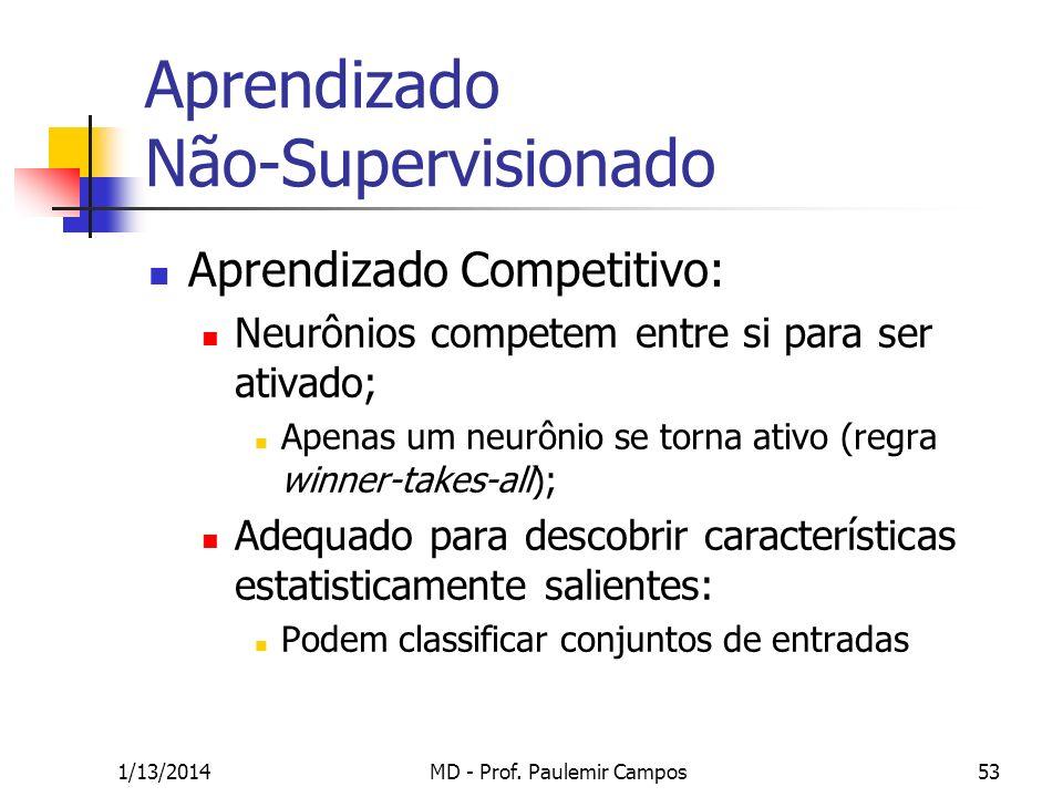 1/13/2014MD - Prof. Paulemir Campos53 Aprendizado Não-Supervisionado Aprendizado Competitivo: Neurônios competem entre si para ser ativado; Apenas um