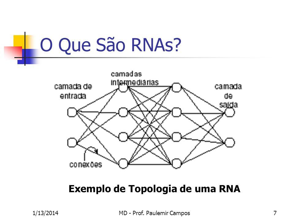 1/13/2014MD - Prof. Paulemir Campos7 O Que São RNAs? Exemplo de Topologia de uma RNA