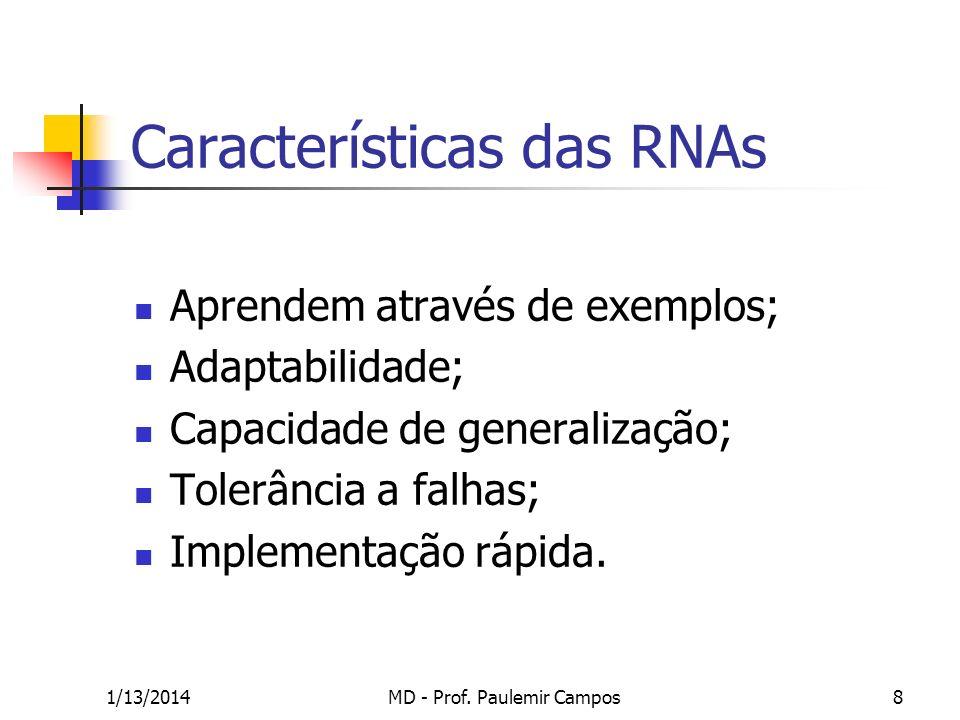 1/13/2014MD - Prof. Paulemir Campos8 Características das RNAs Aprendem através de exemplos; Adaptabilidade; Capacidade de generalização; Tolerância a