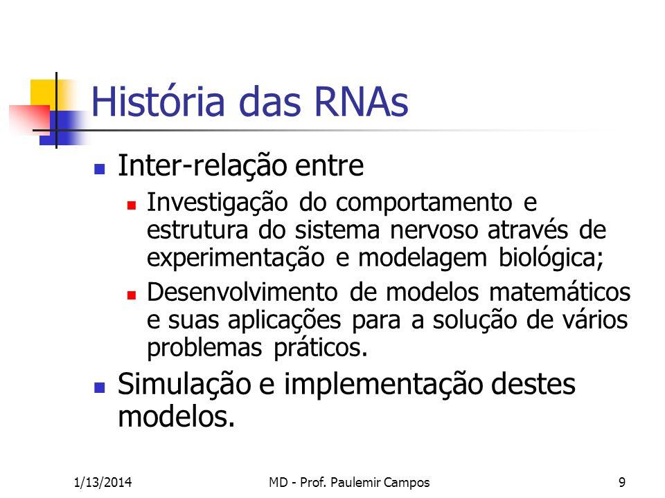 1/13/2014MD - Prof. Paulemir Campos9 História das RNAs Inter-relação entre Investigação do comportamento e estrutura do sistema nervoso através de exp