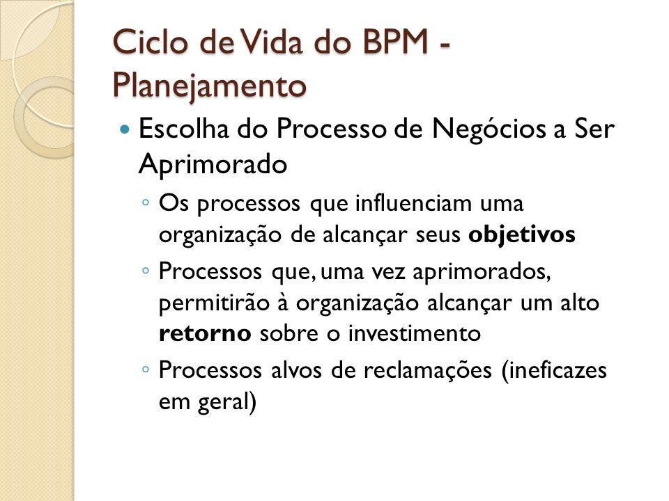 Ciclo de Vida do BPM - Planejamento Escolha do Processo de Negócios a Ser Aprimorado Os processos que influenciam uma organização de alcançar seus obj