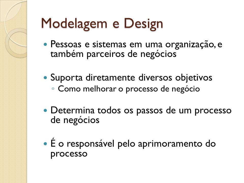 Modelagem e Design Pessoas e sistemas em uma organização, e também parceiros de negócios Suporta diretamente diversos objetivos Como melhorar o proces