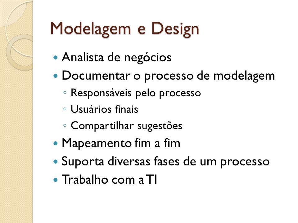 Modelagem e Design Analista de negócios Documentar o processo de modelagem Responsáveis pelo processo Usuários finais Compartilhar sugestões Mapeament