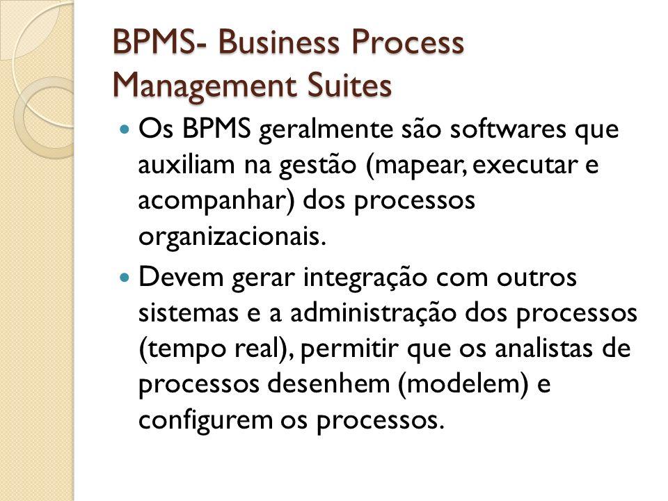 BPMS- Business Process Management Suites Os BPMS geralmente são softwares que auxiliam na gestão (mapear, executar e acompanhar) dos processos organiz
