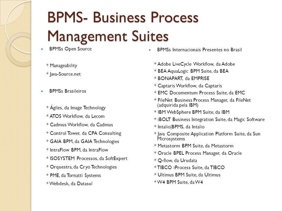 BPMS- Business Process Management Suites BPMSs Open Source * Manageability * Java-Source.net BPMSs Brasileiros * Ágiles, da Image Technology * ATOS Wo