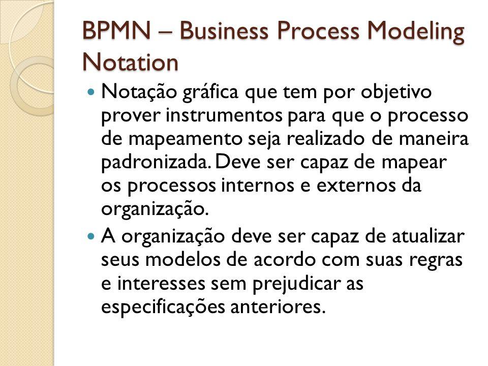BPMN – Business Process Modeling Notation Notação gráfica que tem por objetivo prover instrumentos para que o processo de mapeamento seja realizado de