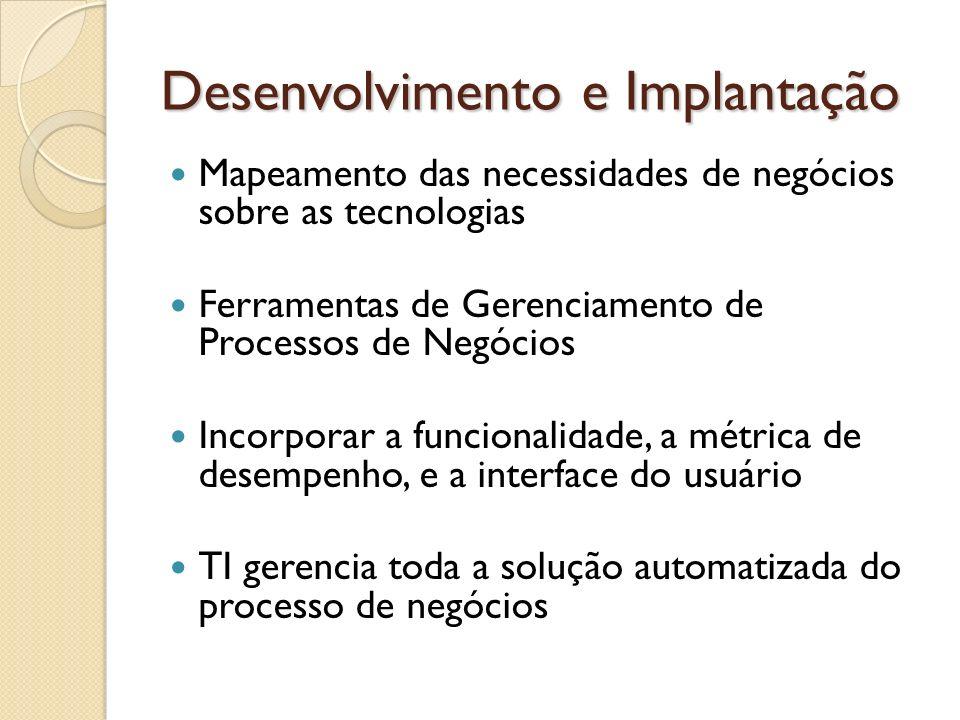 Desenvolvimento e Implantação Mapeamento das necessidades de negócios sobre as tecnologias Ferramentas de Gerenciamento de Processos de Negócios Incor