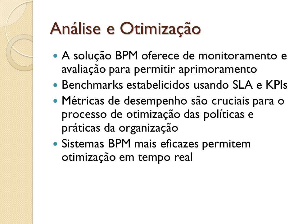 Análise e Otimização A solução BPM oferece de monitoramento e avaliação para permitir aprimoramento Benchmarks estabelicidos usando SLA e KPIs Métrica