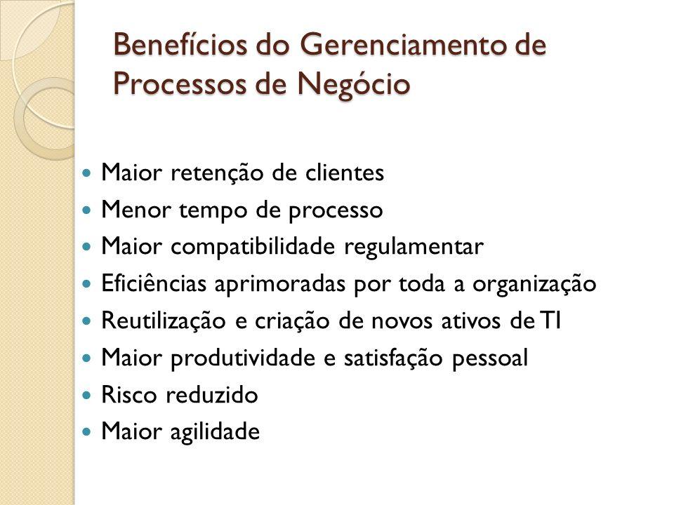 Benefícios do Gerenciamento de Processos de Negócio Maior retenção de clientes Menor tempo de processo Maior compatibilidade regulamentar Eficiências