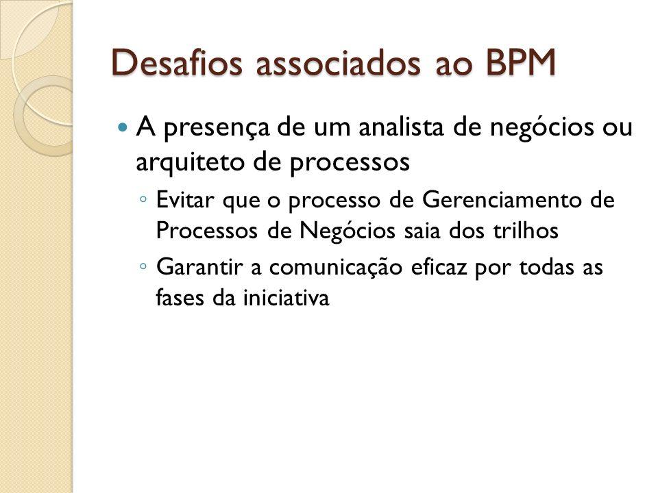 Desafios associados ao BPM A presença de um analista de negócios ou arquiteto de processos Evitar que o processo de Gerenciamento de Processos de Negó