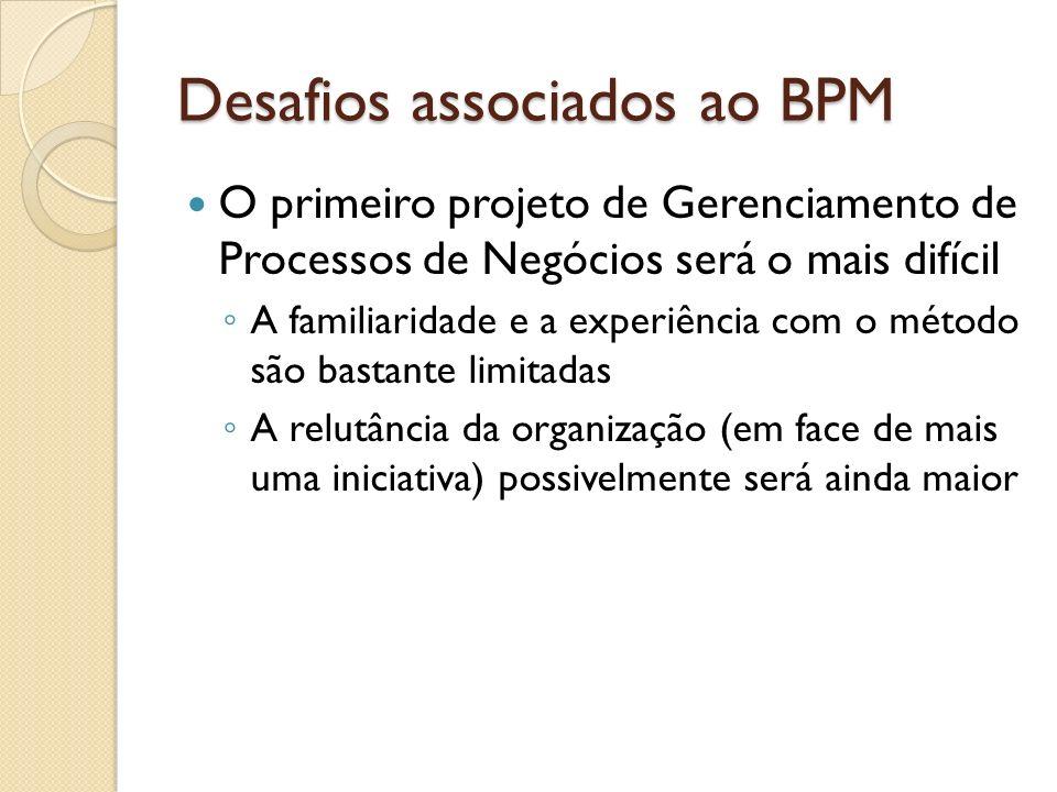 Desafios associados ao BPM O primeiro projeto de Gerenciamento de Processos de Negócios será o mais difícil A familiaridade e a experiência com o méto