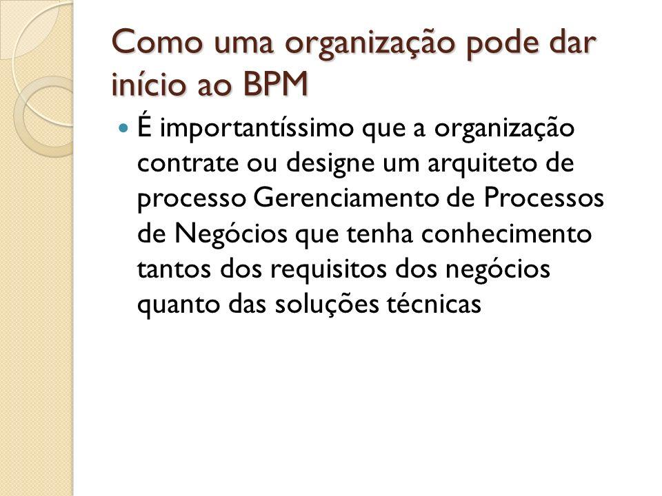 Como uma organização pode dar início ao BPM É importantíssimo que a organização contrate ou designe um arquiteto de processo Gerenciamento de Processo