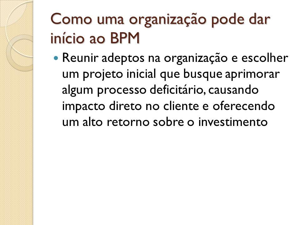 Como uma organização pode dar início ao BPM Reunir adeptos na organização e escolher um projeto inicial que busque aprimorar algum processo deficitári