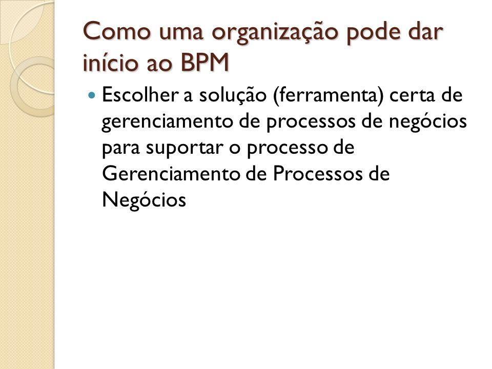 Como uma organização pode dar início ao BPM Escolher a solução (ferramenta) certa de gerenciamento de processos de negócios para suportar o processo d