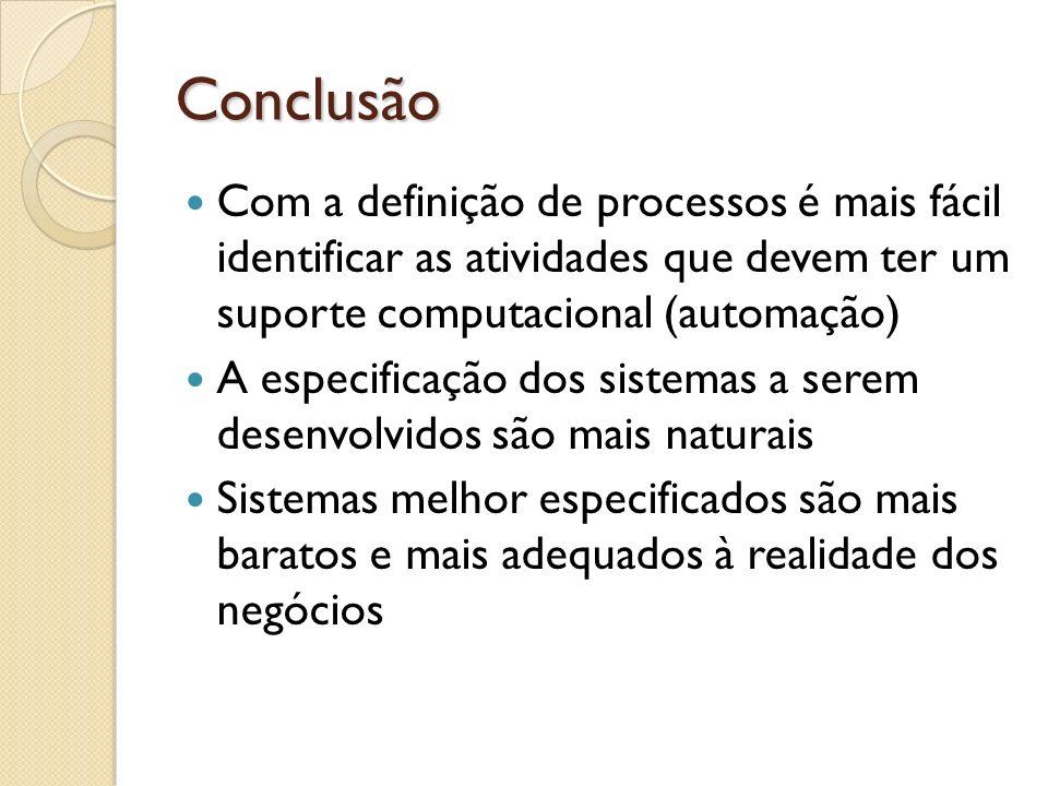 Conclusão Com a definição de processos é mais fácil identificar as atividades que devem ter um suporte computacional (automação) A especificação dos s