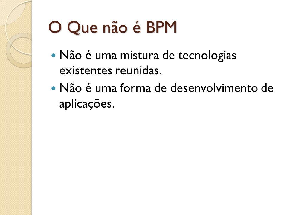 O Que não é BPM Não é uma mistura de tecnologias existentes reunidas. Não é uma forma de desenvolvimento de aplicações.