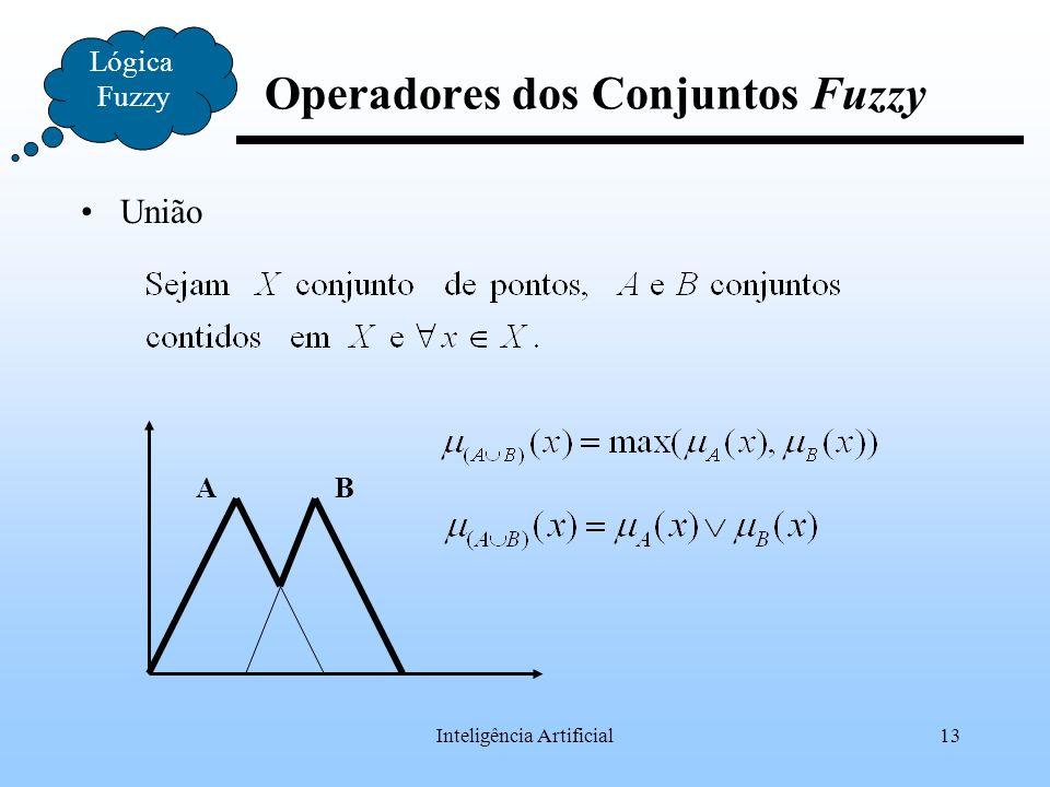 Inteligência Artificial13 Operadores dos Conjuntos Fuzzy União Lógica Fuzzy AB