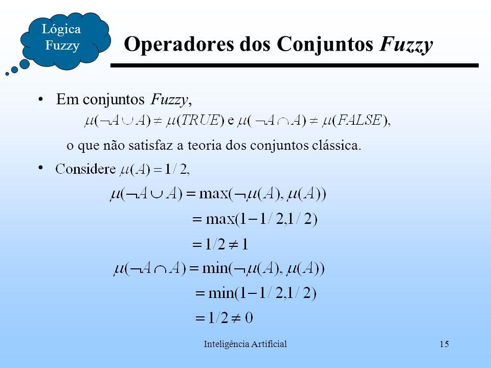Inteligência Artificial15 Operadores dos Conjuntos Fuzzy Em conjuntos Fuzzy, o que não satisfaz a teoria dos conjuntos clássica. Lógica Fuzzy