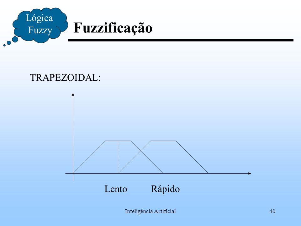 Inteligência Artificial40 Fuzzificação Lógica Fuzzy TRAPEZOIDAL: LentoRápido