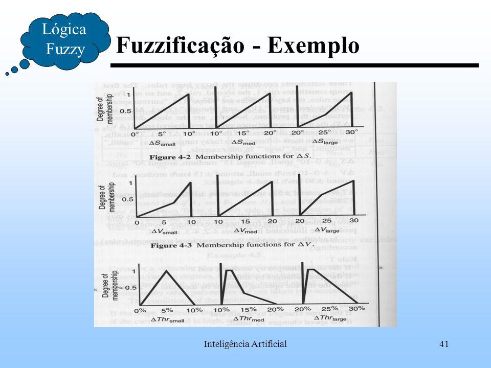 Inteligência Artificial41 Fuzzificação - Exemplo Lógica Fuzzy