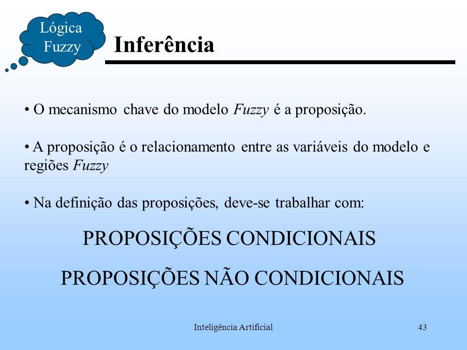 Inteligência Artificial43 Inferência Lógica Fuzzy O mecanismo chave do modelo Fuzzy é a proposição. A proposição é o relacionamento entre as variáveis