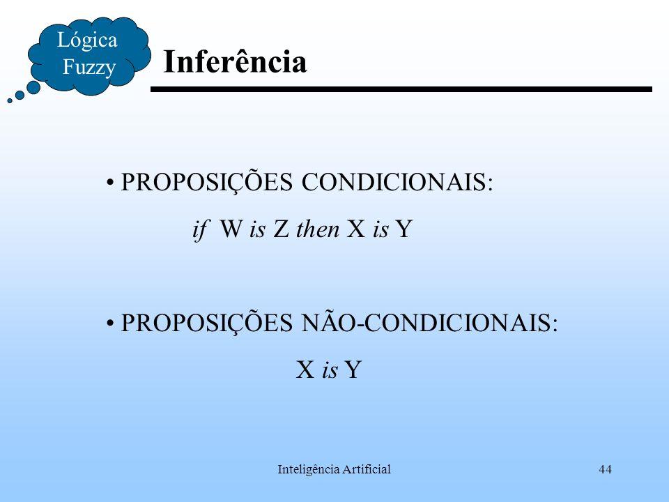 Inteligência Artificial44 PROPOSIÇÕES CONDICIONAIS: if W is Z then X is Y PROPOSIÇÕES NÃO-CONDICIONAIS: X is Y Inferência Lógica Fuzzy