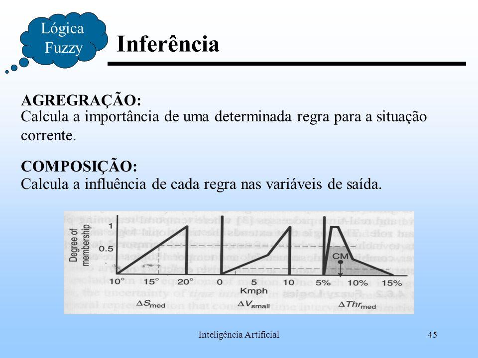 Inteligência Artificial45 COMPOSIÇÃO: Calcula a influência de cada regra nas variáveis de saída. Inferência Lógica Fuzzy AGREGRAÇÃO: Calcula a importâ
