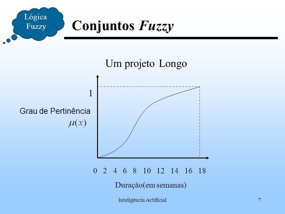 Inteligência Artificial7 Lógica Fuzzy Conjuntos Fuzzy Grau de Pertinência 0 2 4 6 8 10 12 14 16 18 Duração(em semanas) 1 Um projeto Longo