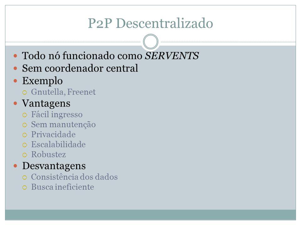 P2P Descentralizado Todo nó funcionado como SERVENTS Sem coordenador central Exemplo Gnutella, Freenet Vantagens Fácil ingresso Sem manutenção Privaci