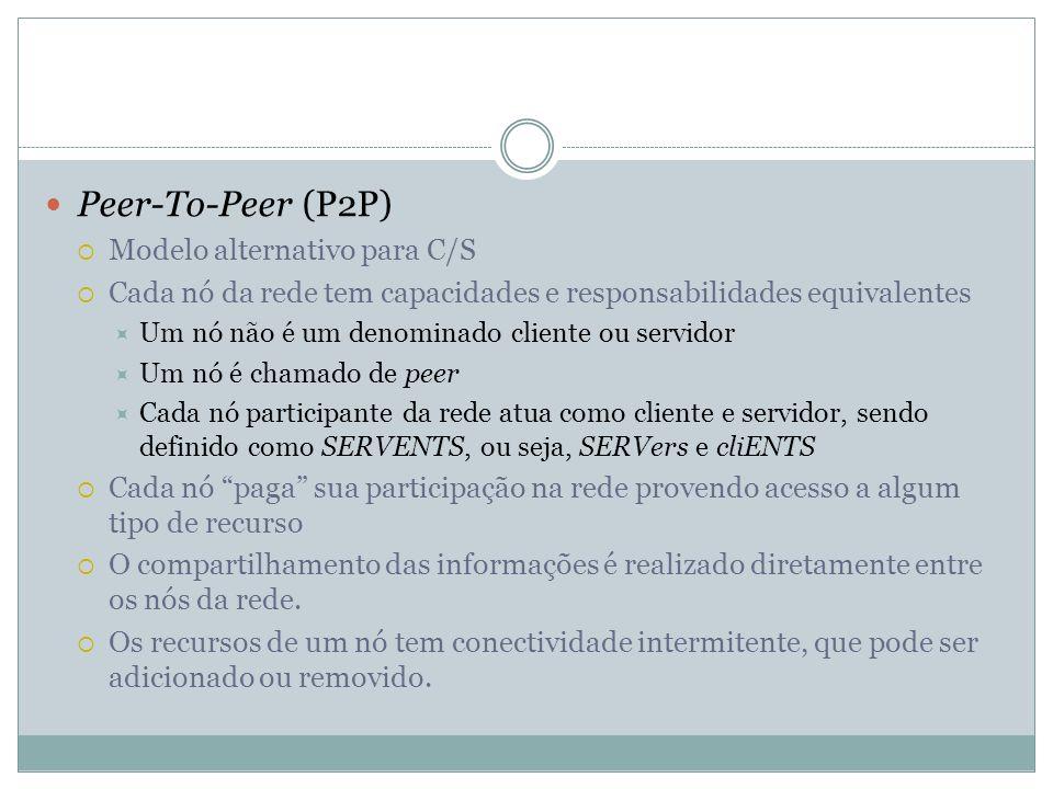 Peer-To-Peer (P2P) Modelo alternativo para C/S Cada nó da rede tem capacidades e responsabilidades equivalentes Um nó não é um denominado cliente ou s