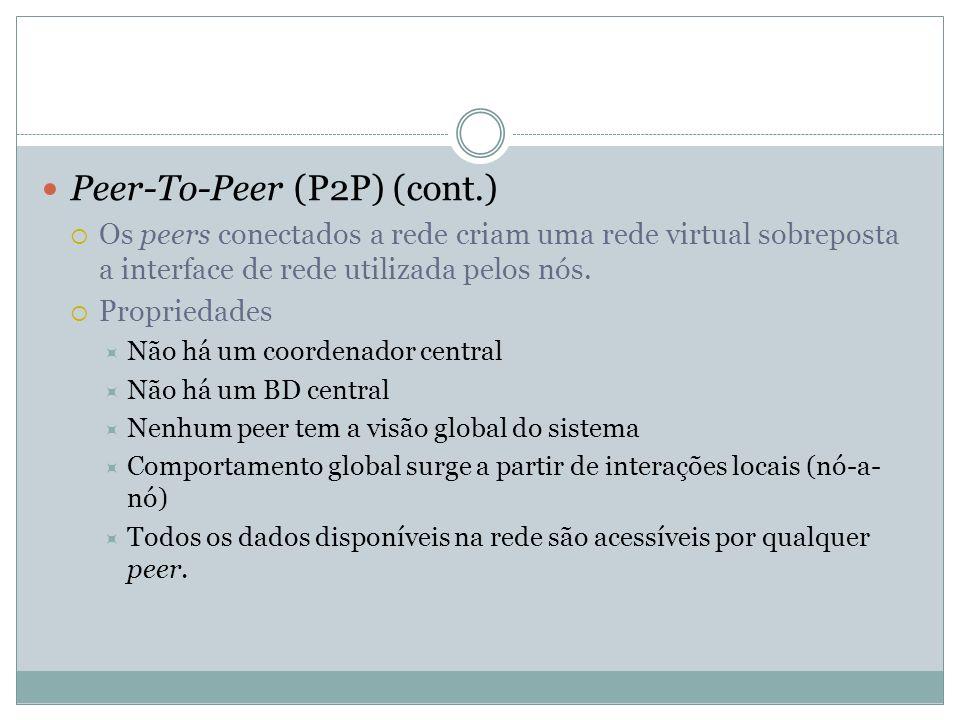 Peer-To-Peer (P2P) (cont.) Os peers conectados a rede criam uma rede virtual sobreposta a interface de rede utilizada pelos nós. Propriedades Não há u