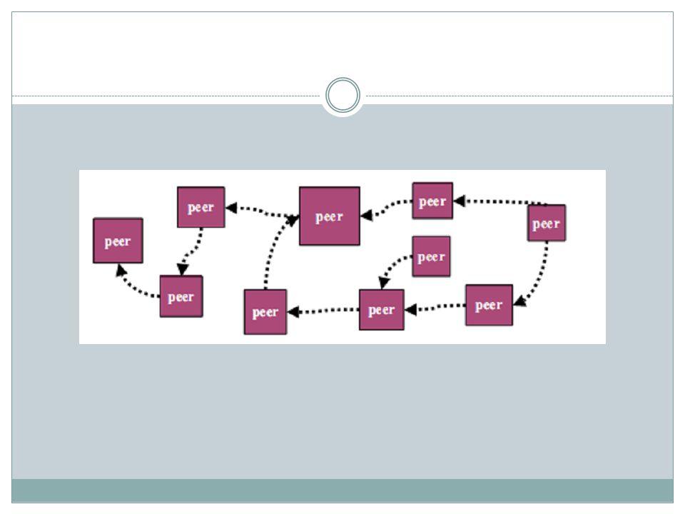 Overlay NetWorks É um conjunto de conexões lógicas entre hosts Podem ser estruturadas ou não estruturadas Proximidade entre os nós não é levada em consideração Modelo de desenvolvimento transparente para o programador Toda comunicação está na camada de Aplicação Flexibilidade Manutenção da topologia Protocolo Tipos de Mensagens