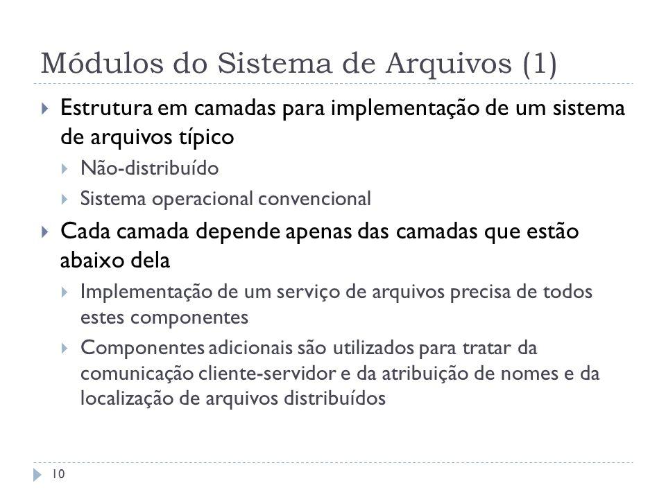 Módulos do Sistema de Arquivos (1) 10 Estrutura em camadas para implementação de um sistema de arquivos típico Não-distribuído Sistema operacional con