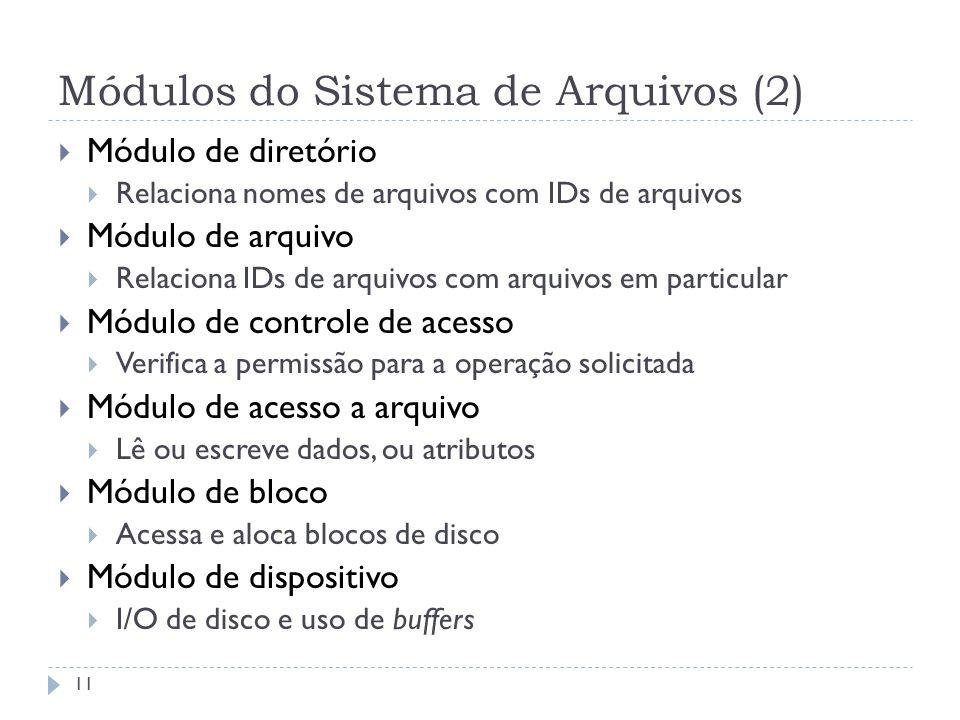 Módulos do Sistema de Arquivos (2) 11 Módulo de diretório Relaciona nomes de arquivos com IDs de arquivos Módulo de arquivo Relaciona IDs de arquivos