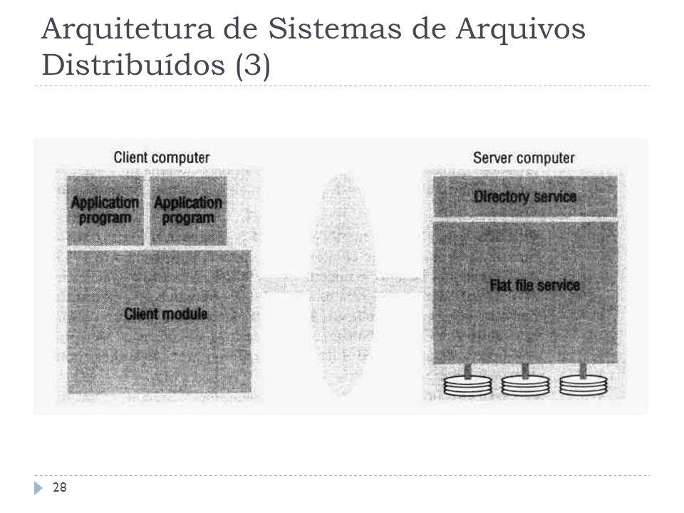 Arquitetura de Sistemas de Arquivos Distribuídos (3) 28