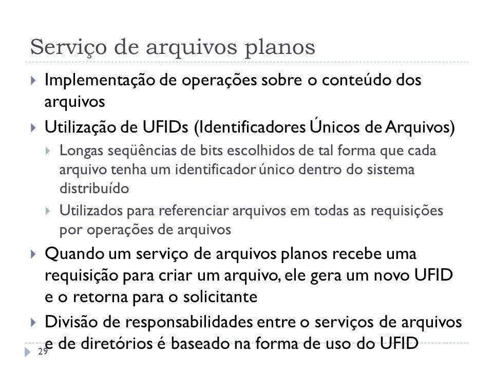 Serviço de arquivos planos Implementação de operações sobre o conteúdo dos arquivos Utilização de UFIDs (Identificadores Únicos de Arquivos) Longas se