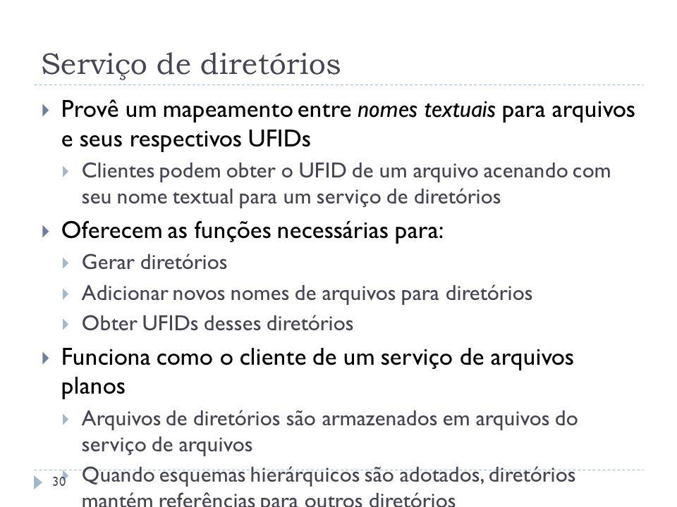 Serviço de diretórios Provê um mapeamento entre nomes textuais para arquivos e seus respectivos UFIDs Clientes podem obter o UFID de um arquivo acenan