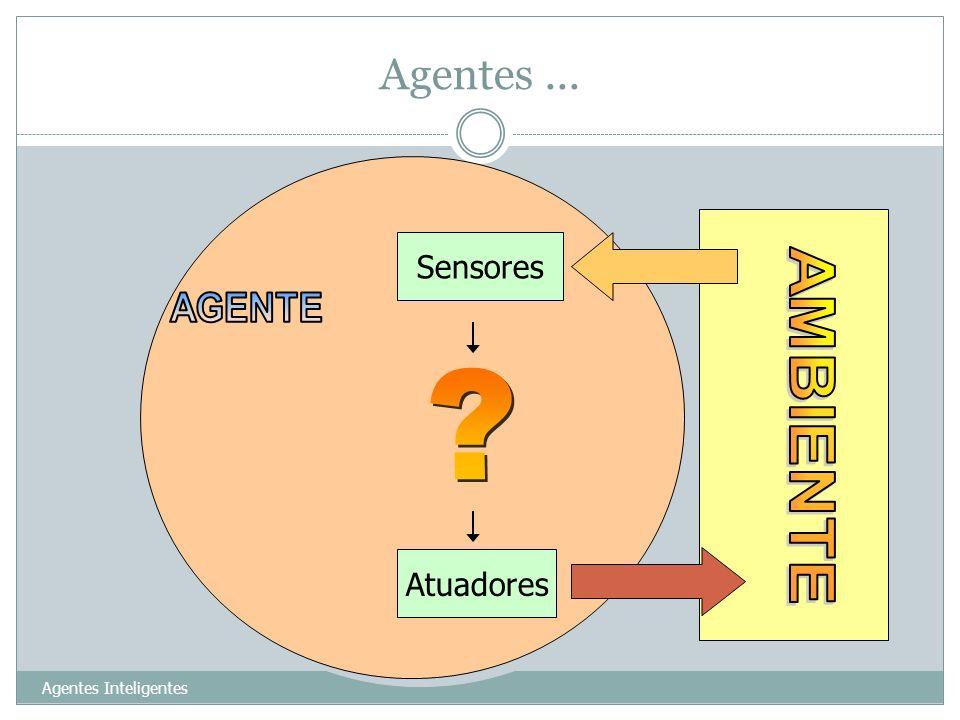 Agentes... Agentes Inteligentes 20 Sensores Atuadores