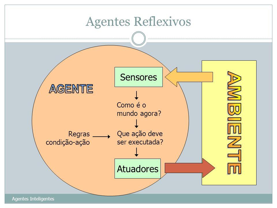 Agentes Reflexivos Agentes Inteligentes 21 Sensores Atuadores Como é o mundo agora? Que ação deve ser executada? Regras condição-ação