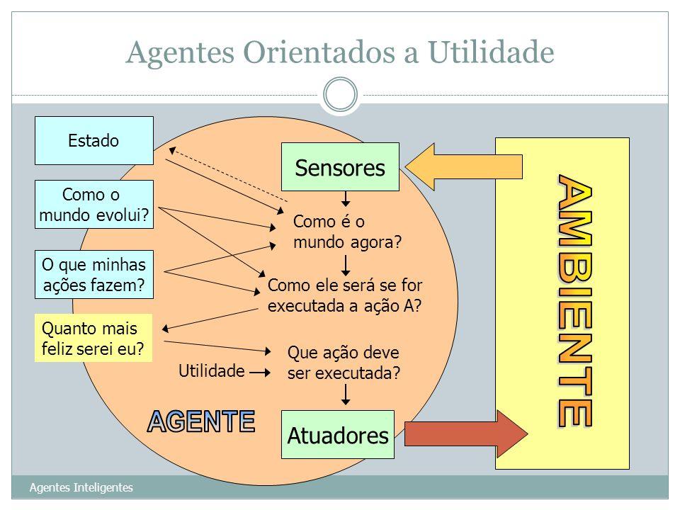 Agentes Orientados a Utilidade Agentes Inteligentes 24 Sensores Atuadores Como é o mundo agora? Que ação deve ser executada? Utilidade Estado Como o m